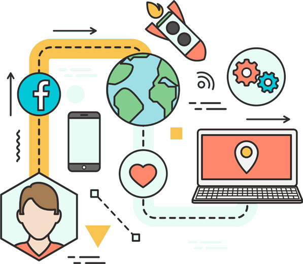 Social Media Marketing By Adox Global