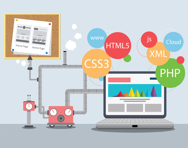 Web Development Company in Kerala